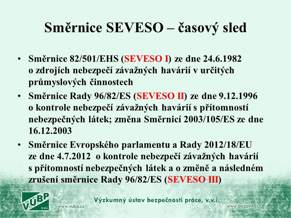 Směrnice SEVESO – časový sled
