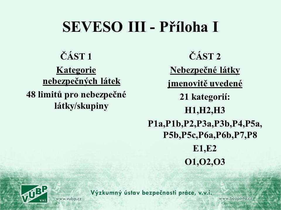 SEVESO III - Příloha I ČÁST 1 Kategorie nebezpečných látek