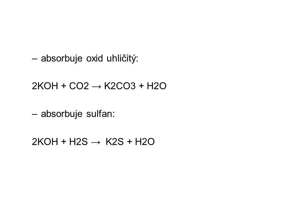 absorbuje oxid uhličitý: