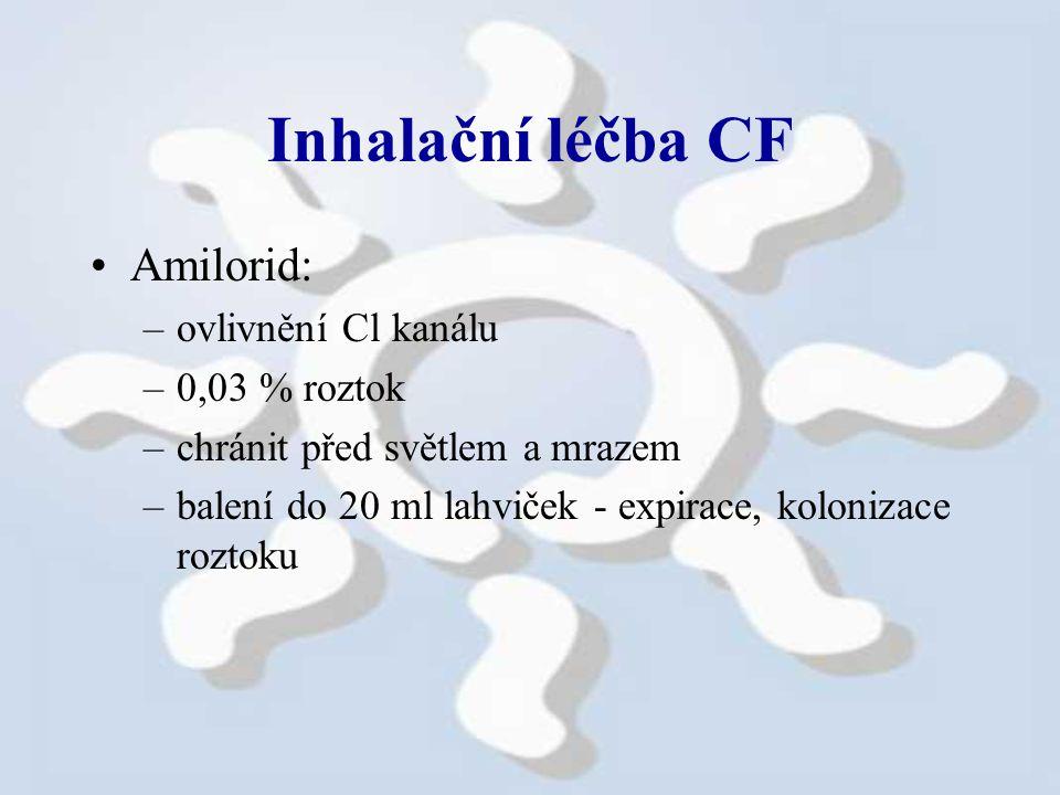 Inhalační léčba CF Amilorid: ovlivnění Cl kanálu 0,03 % roztok