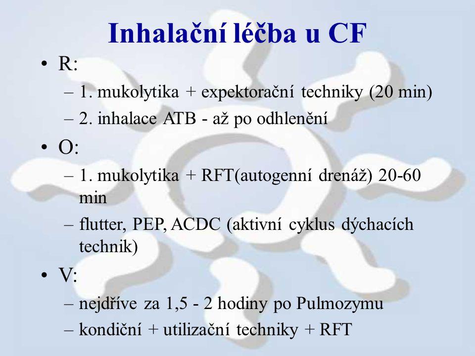 Inhalační léčba u CF R: O: V: