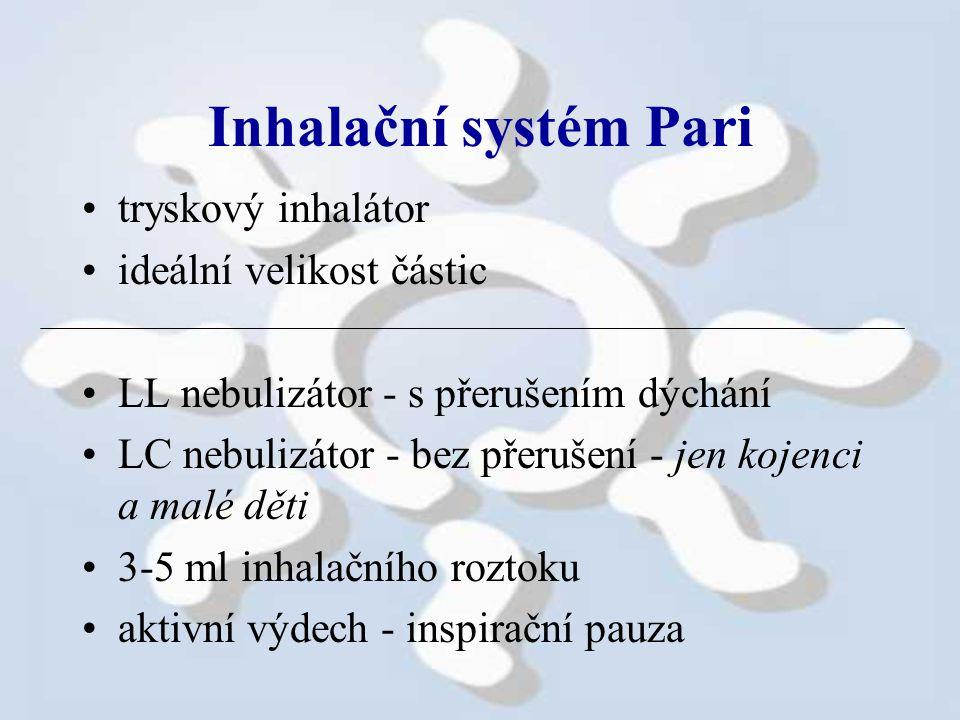 Inhalační systém Pari tryskový inhalátor ideální velikost částic