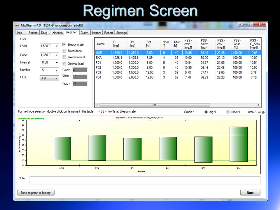 Regimen Screen 16