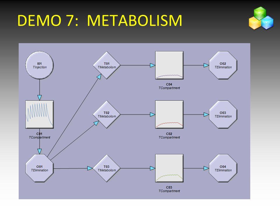 DEMO 7: METABOLISM
