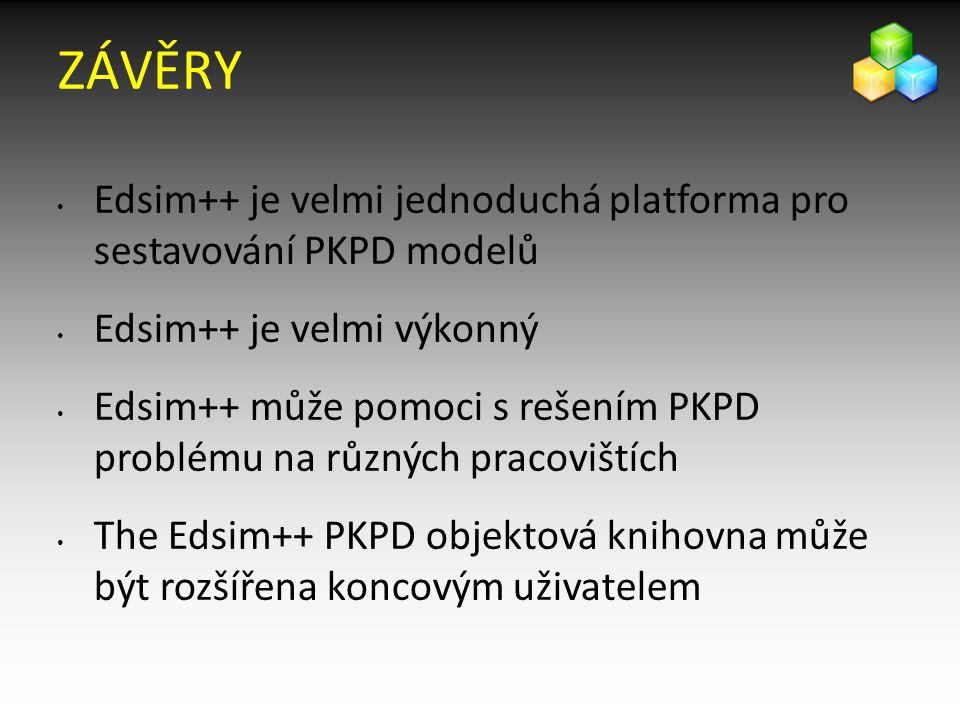 ZÁVĚRY Edsim++ je velmi jednoduchá platforma pro sestavování PKPD modelů. Edsim++ je velmi výkonný.