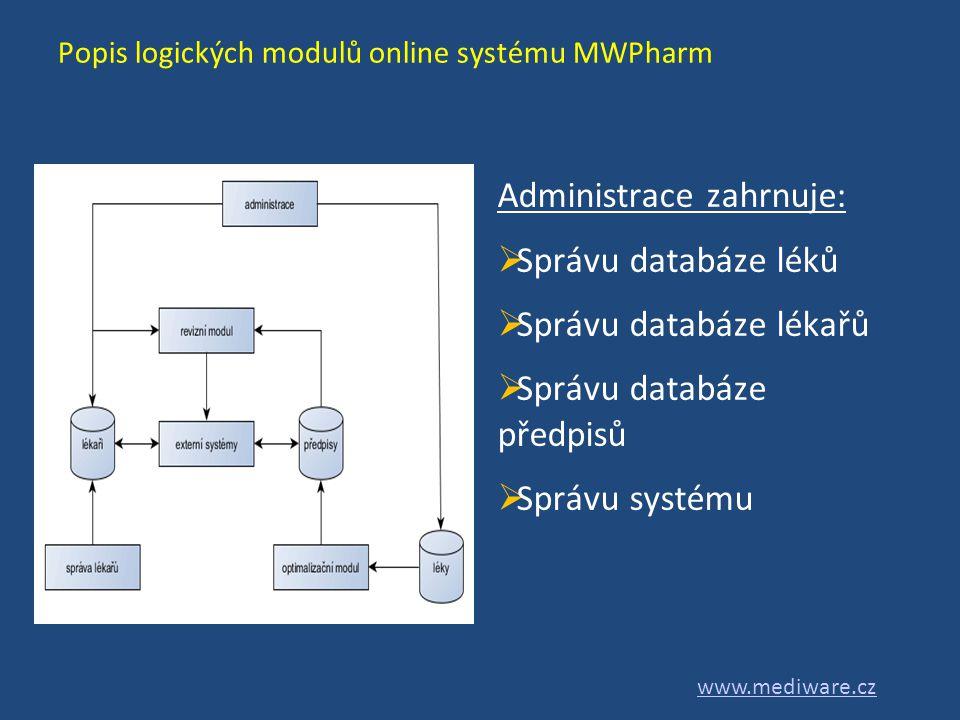 Popis logických modulů online systému MWPharm