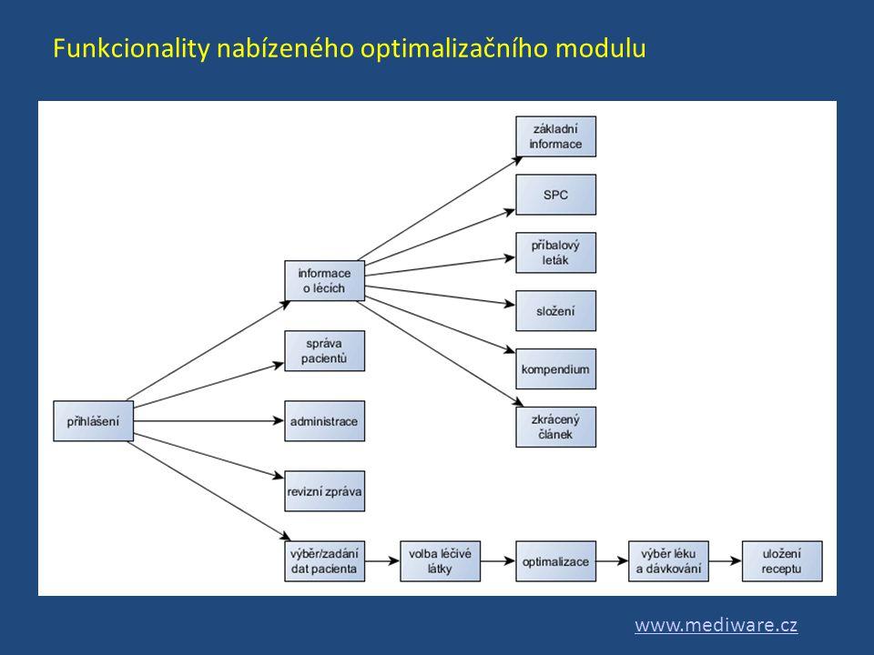 Funkcionality nabízeného optimalizačního modulu