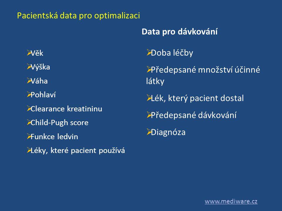 Pacientská data pro optimalizaci