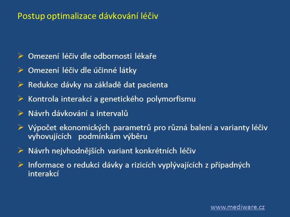 Postup optimalizace dávkování léčiv