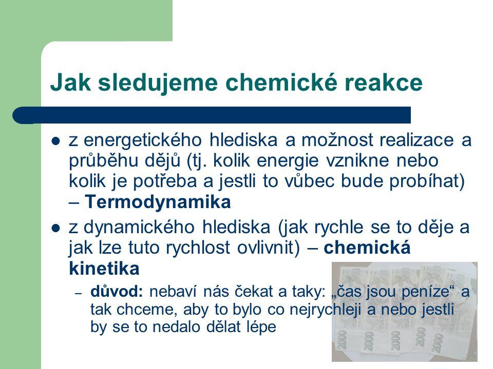 Jak sledujeme chemické reakce