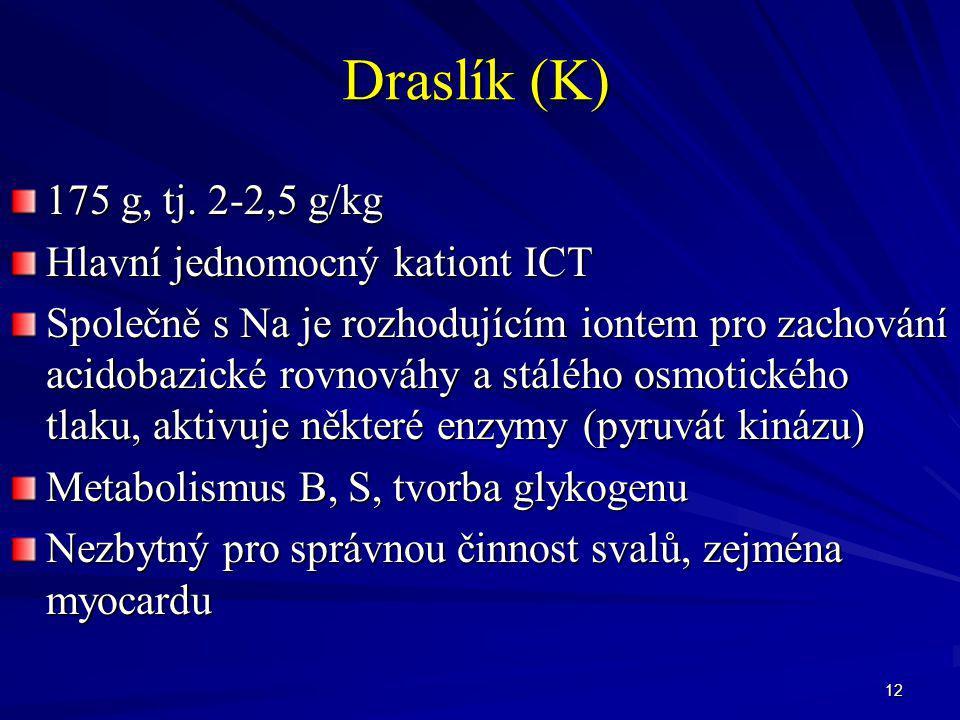 Draslík (K) 175 g, tj. 2-2,5 g/kg Hlavní jednomocný kationt ICT