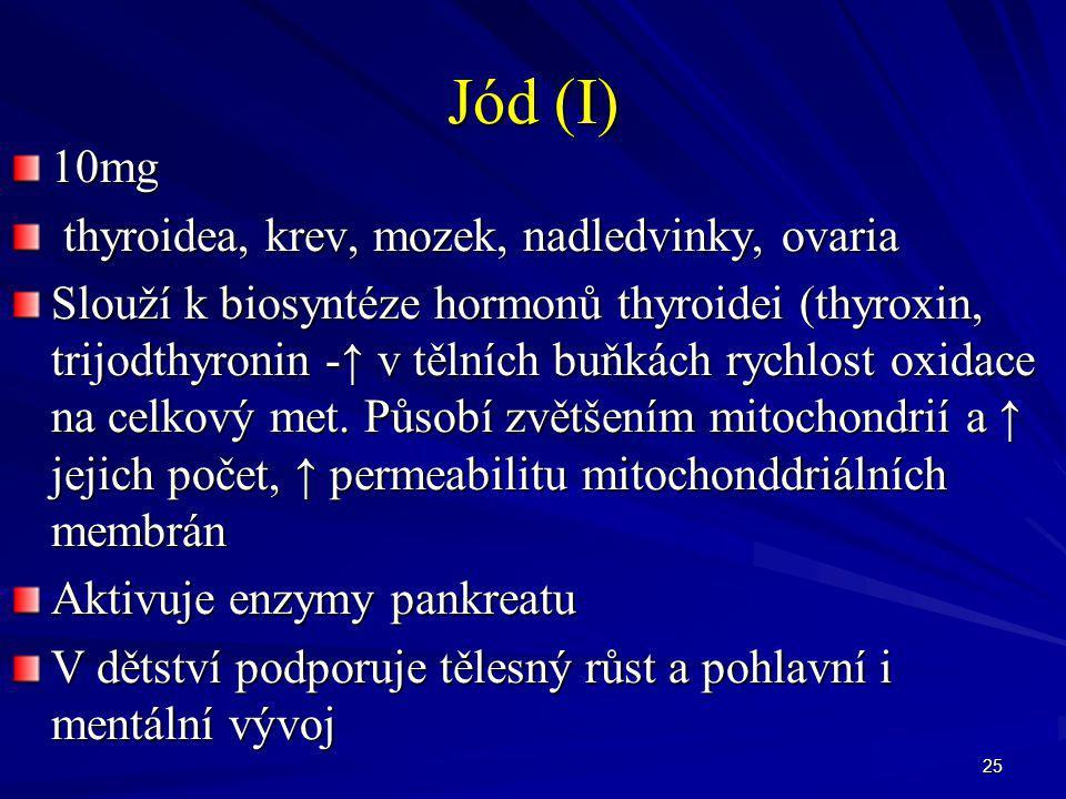 Jód (I) 10mg thyroidea, krev, mozek, nadledvinky, ovaria
