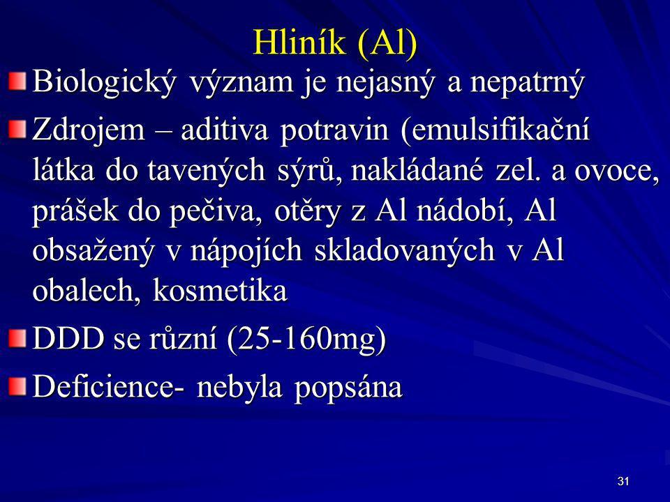 Hliník (Al) Biologický význam je nejasný a nepatrný