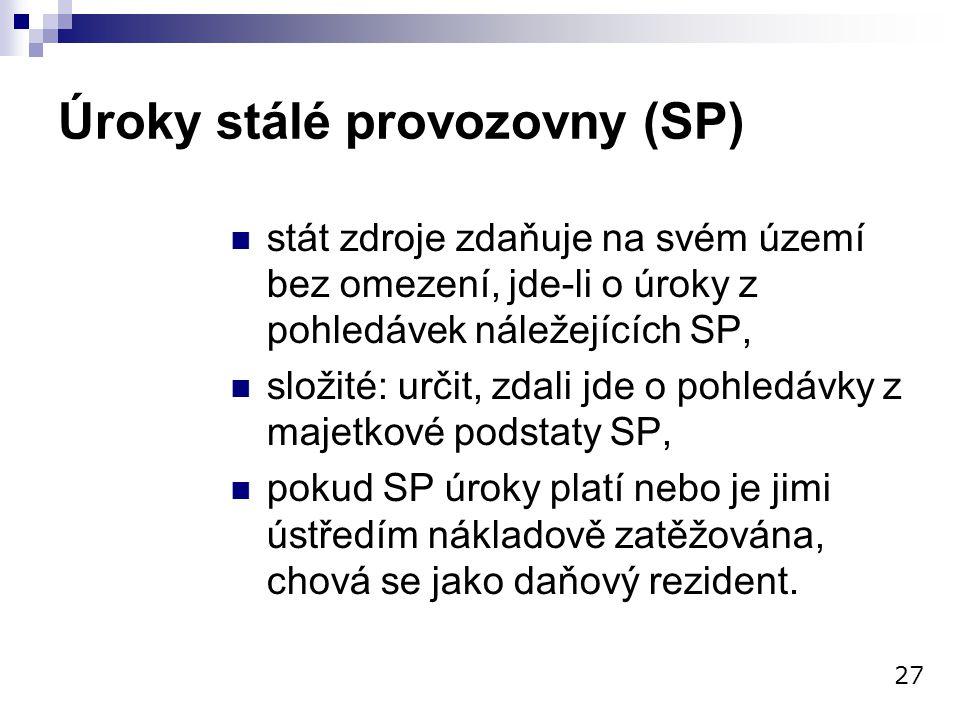 Úroky stálé provozovny (SP)