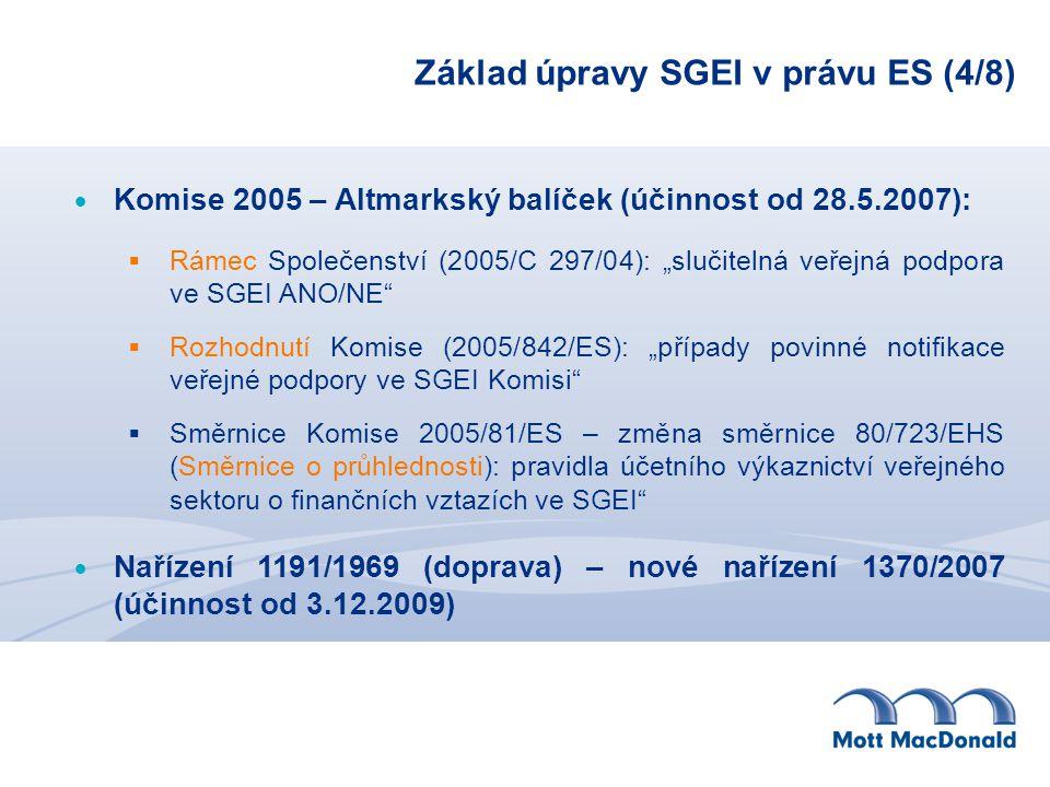 Základ úpravy SGEI v právu ES (4/8)