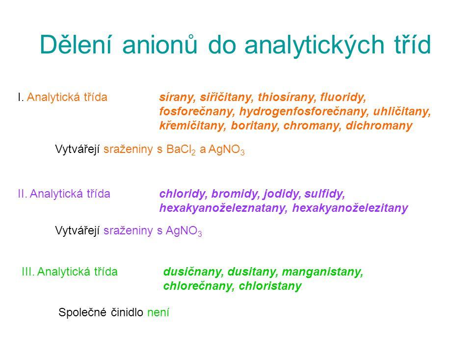 Dělení anionů do analytických tříd