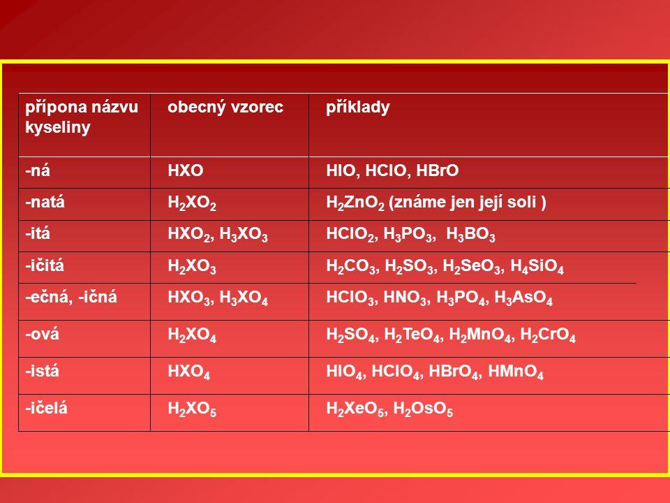 přípona názvu kyseliny