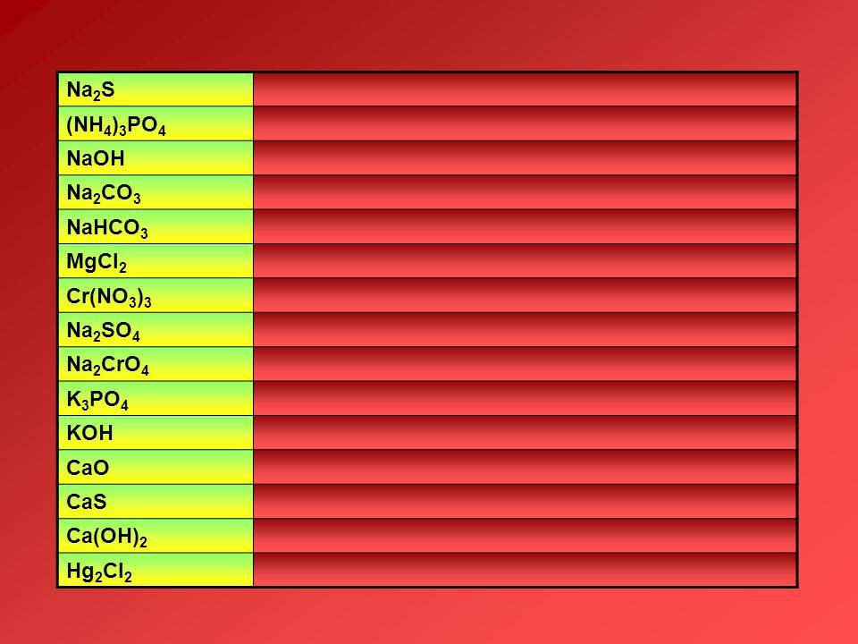 Na2S (NH4)3PO4 NaOH Na2CO3 NaHCO3 MgCl2 Cr(NO3)3 Na2SO4 Na2CrO4 K3PO4 KOH CaO CaS Ca(OH)2 Hg2Cl2