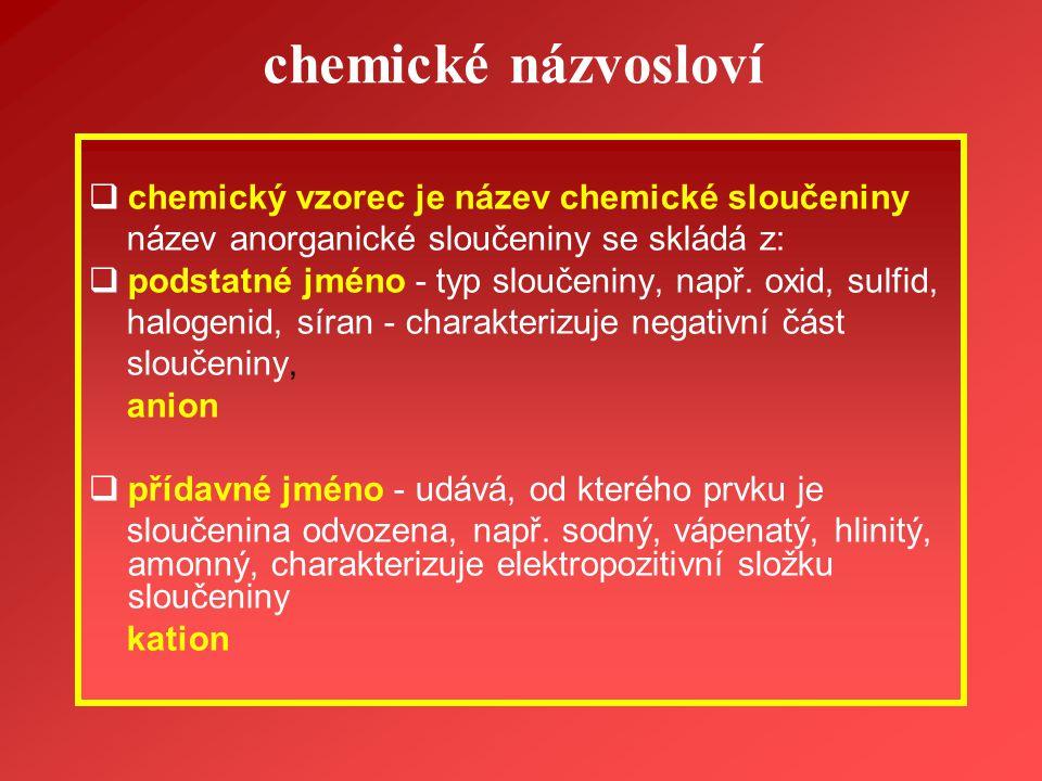 chemické názvosloví chemický vzorec je název chemické sloučeniny