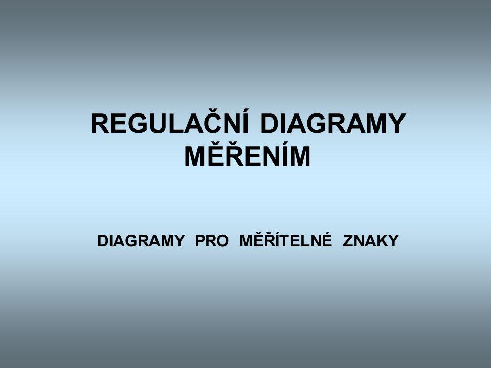 REGULAČNÍ DIAGRAMY MĚŘENÍM DIAGRAMY PRO MĚŘÍTELNÉ ZNAKY