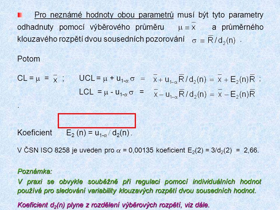 CL = m = ; UCL = m + u1-a s = ; LCL = m - u1-a s = .
