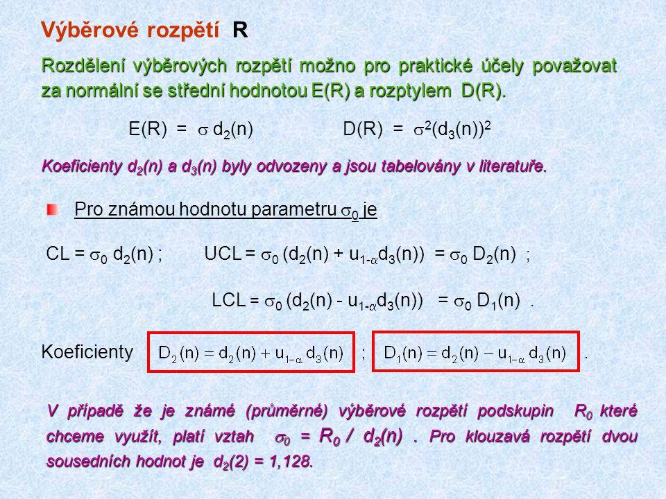 Výběrové rozpětí R Rozdělení výběrových rozpětí možno pro praktické účely považovat za normální se střední hodnotou E(R) a rozptylem D(R).
