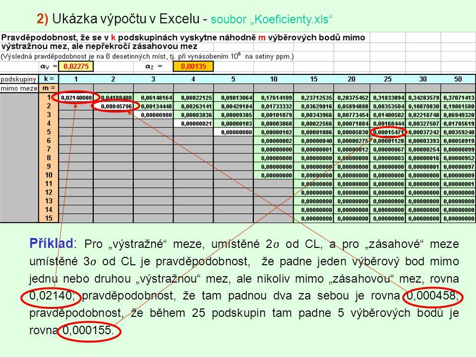 """2) Ukázka výpočtu v Excelu - soubor """"Koeficienty.xls"""