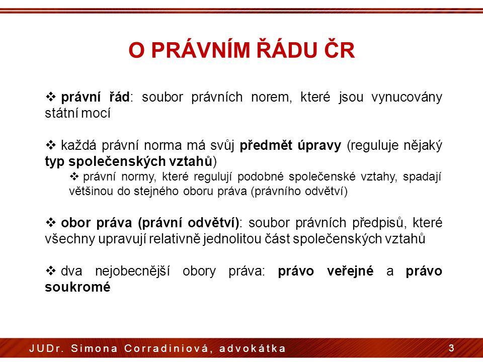O PRÁVNÍM ŘÁDU ČR právní řád: soubor právních norem, které jsou vynucovány státní mocí.