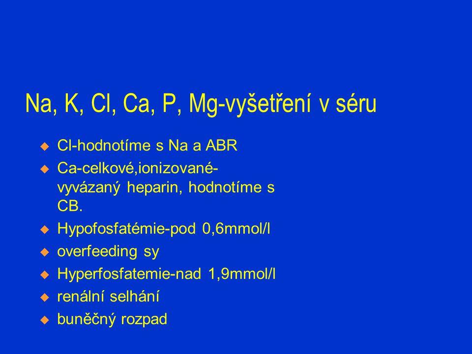 Na, K, Cl, Ca, P, Mg-vyšetření v séru