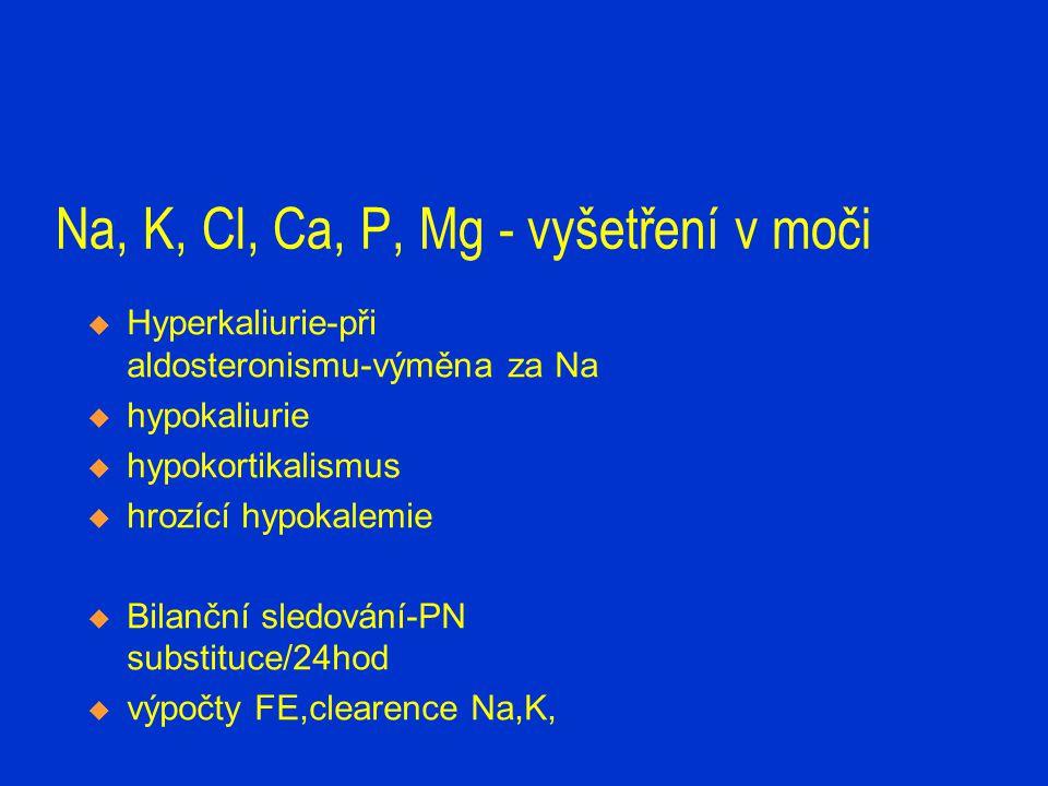 Na, K, Cl, Ca, P, Mg - vyšetření v moči