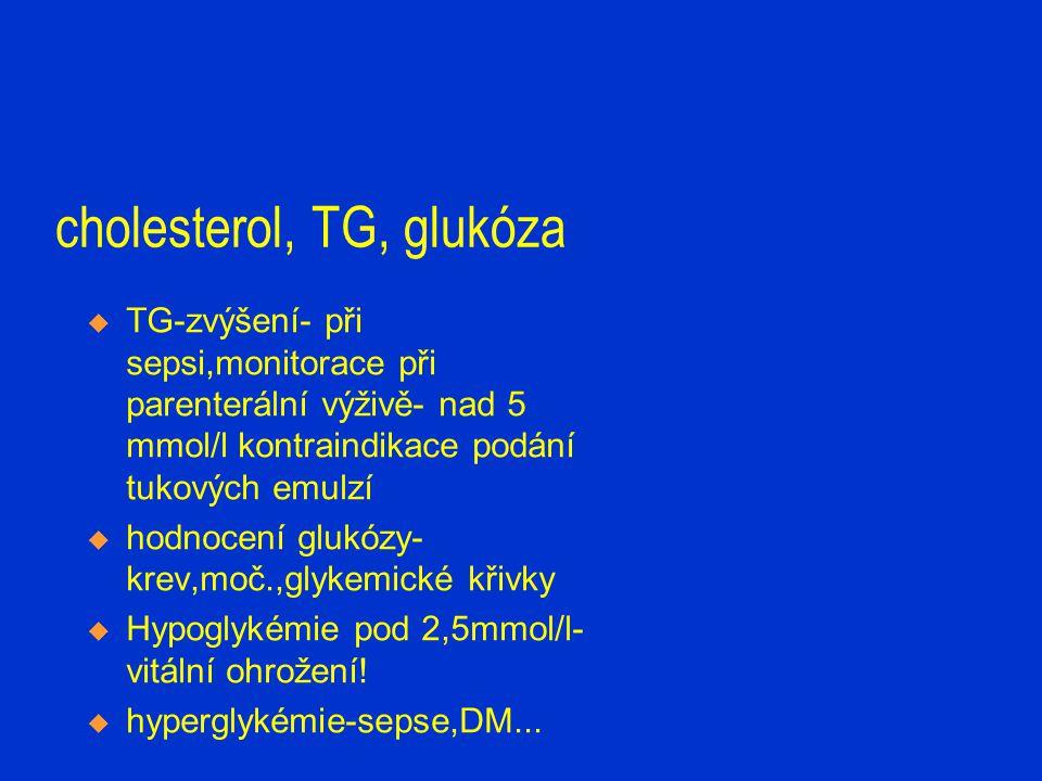cholesterol, TG, glukóza