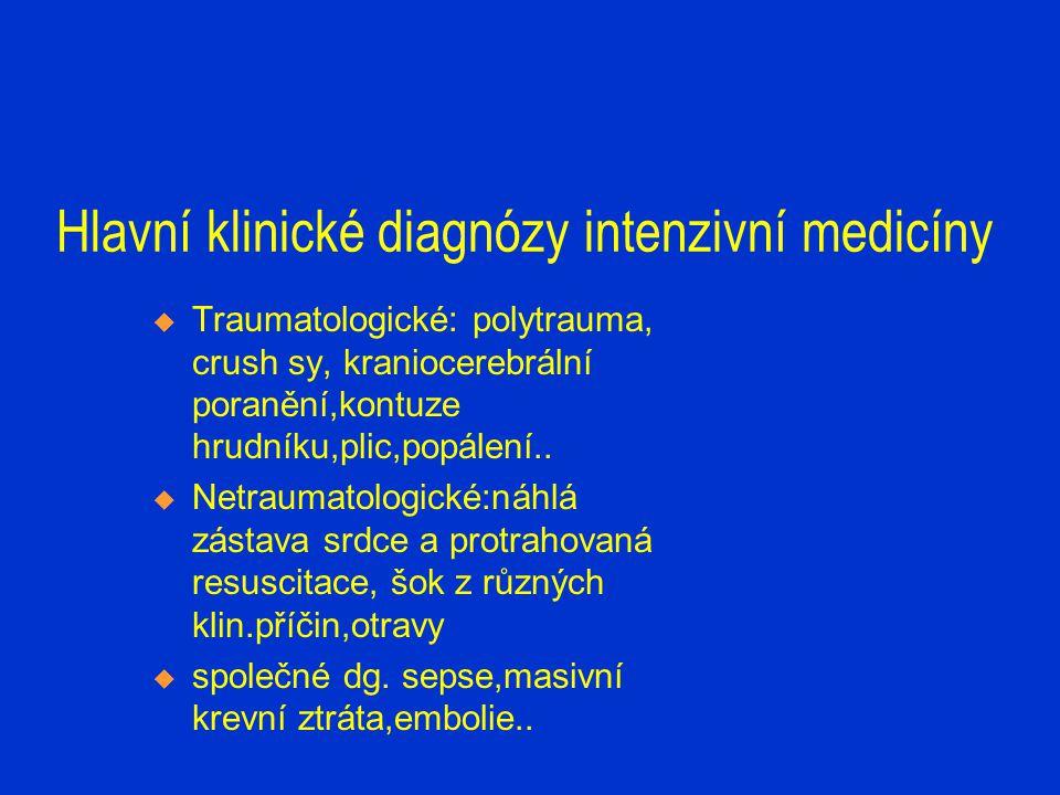Hlavní klinické diagnózy intenzivní medicíny