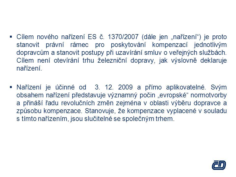 Cílem nového nařízení ES č