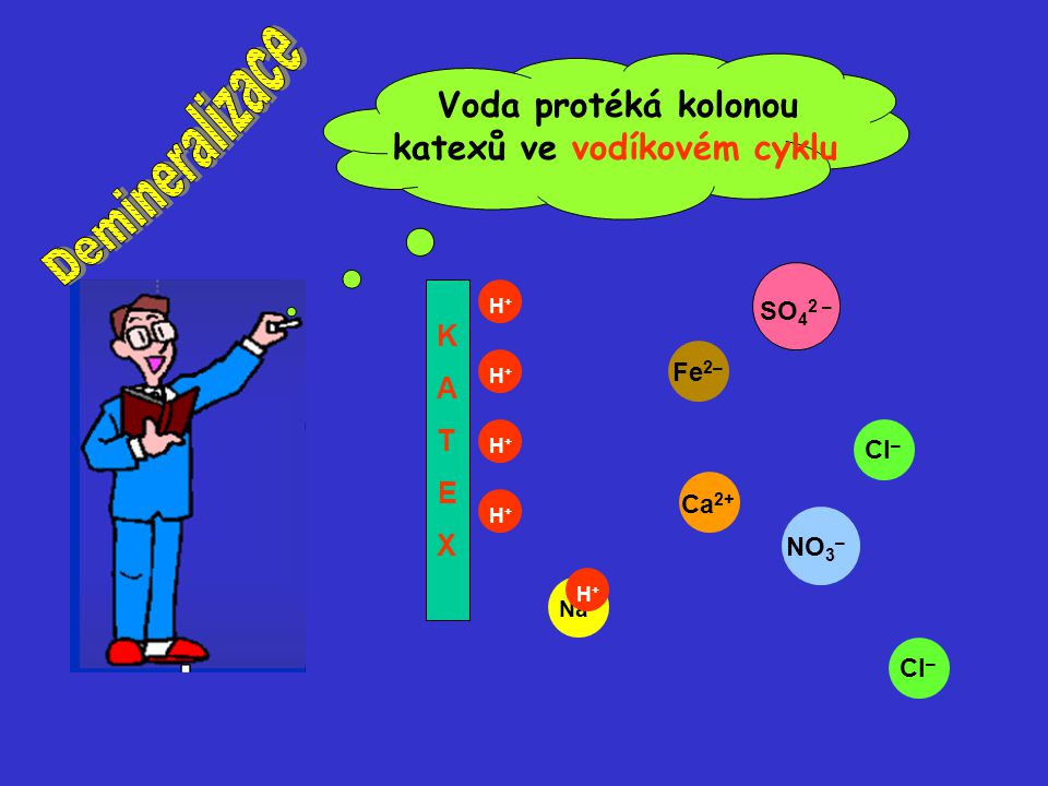 Demineralizace Voda protéká kolonou katexů ve vodíkovém cyklu K A T E