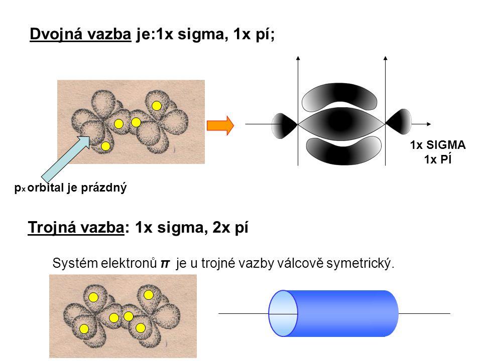 Dvojná vazba je:1x sigma, 1x pí;