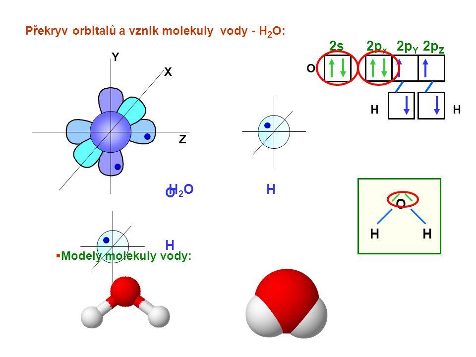 Překryv orbitalů a vznik molekuly vody - H2O: