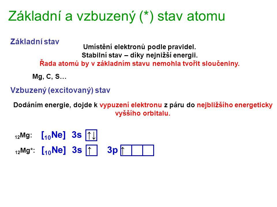 Základní a vzbuzený (*) stav atomu
