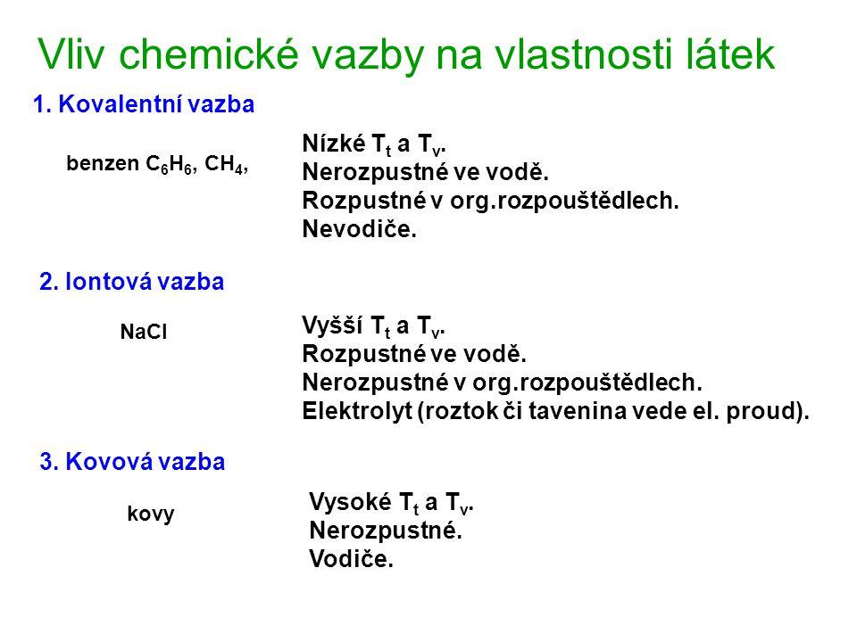 Vliv chemické vazby na vlastnosti látek