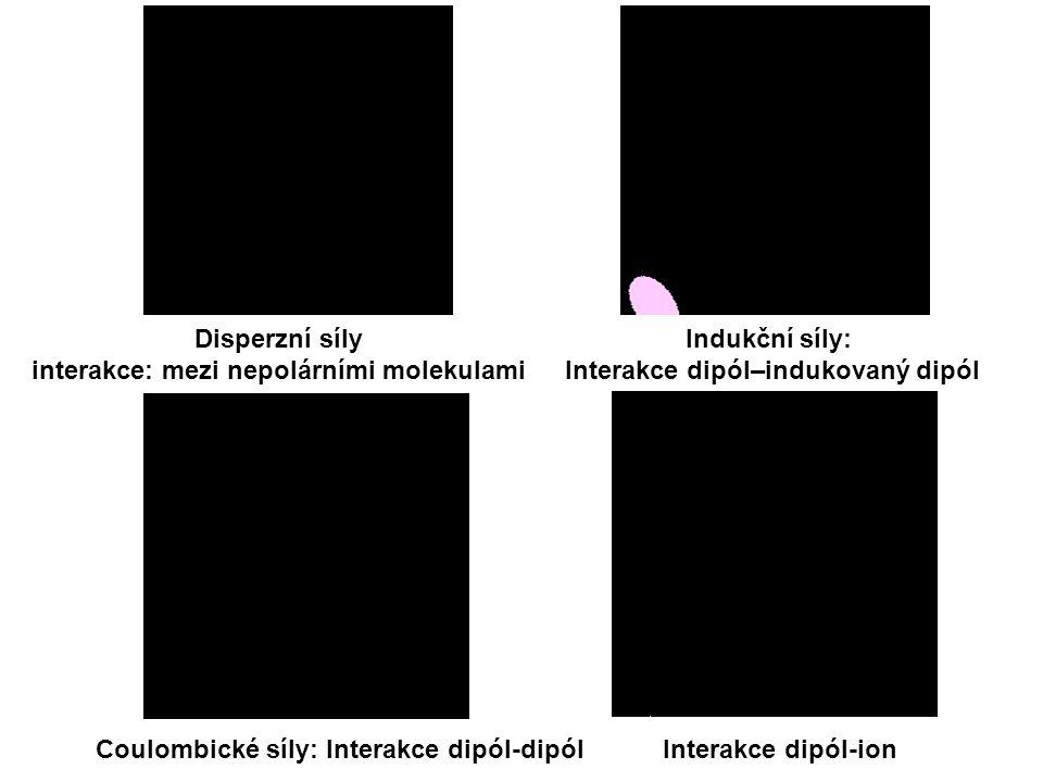 interakce: mezi nepolárními molekulami Indukční síly: