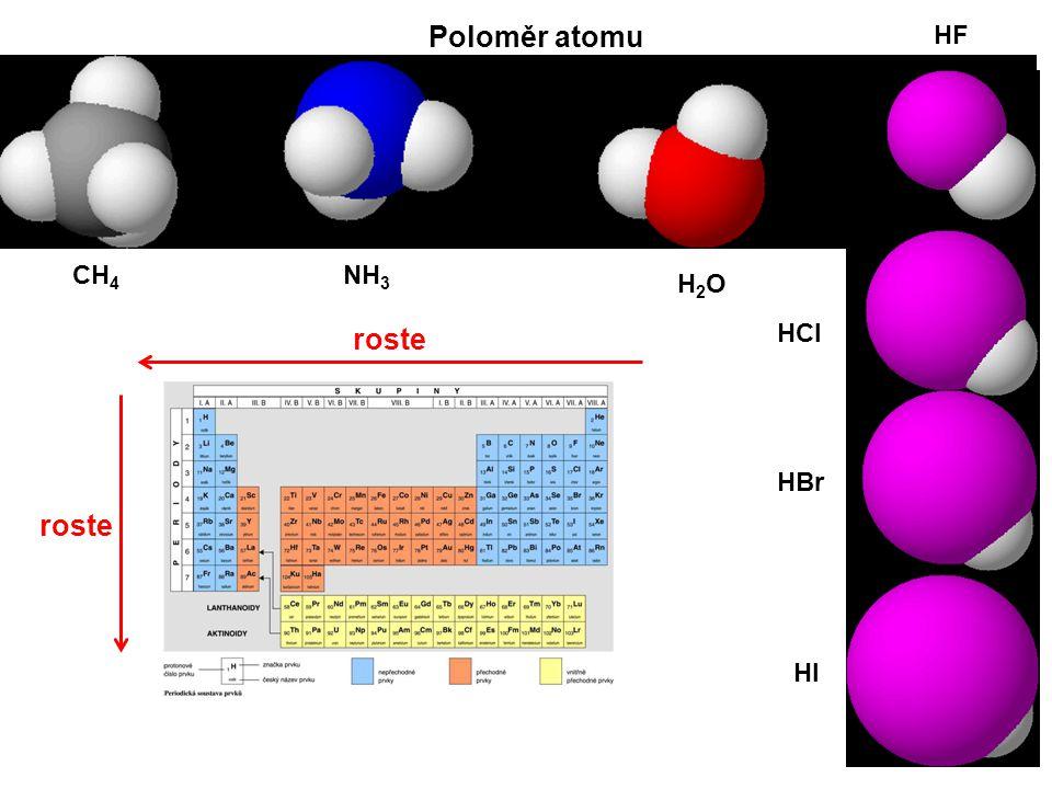 Poloměr atomu HF CH4 NH3 H2O roste HCl HBr roste HI