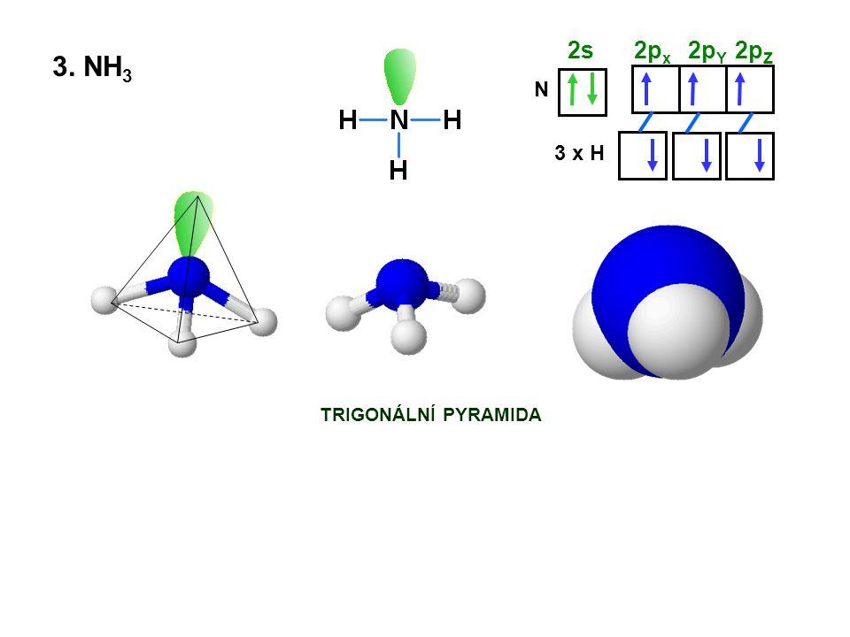 2pZ 2s 2px 2pY N 3 x H 3. NH3 TRIGONÁLNÍ PYRAMIDA