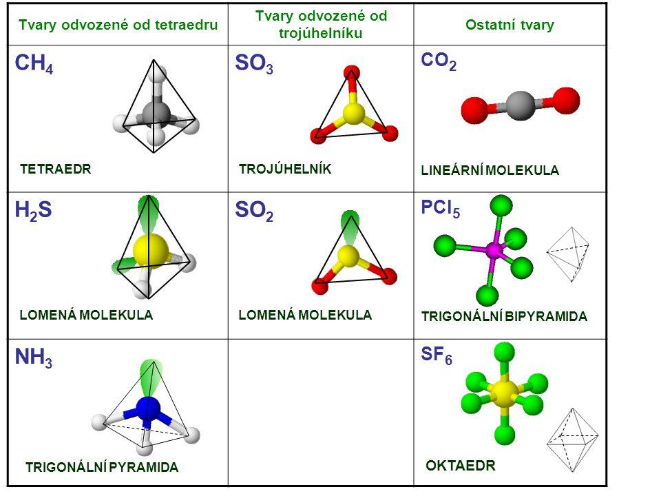 Tvary odvozené od tetraedru Tvary odvozené od trojúhelníku