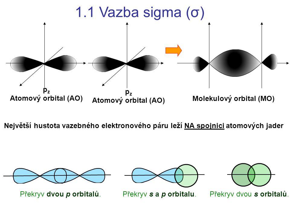 Molekulový orbital (MO)