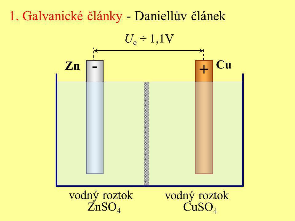 - + 1. Galvanické články - Daniellův článek Ue ÷ 1,1V Cu Zn