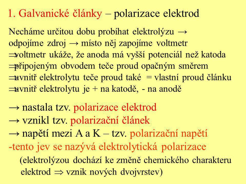 1. Galvanické články – polarizace elektrod