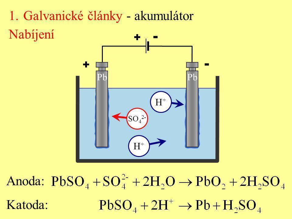 - - Galvanické články - akumulátor Nabíjení Anoda: Katoda: + + Pb H+