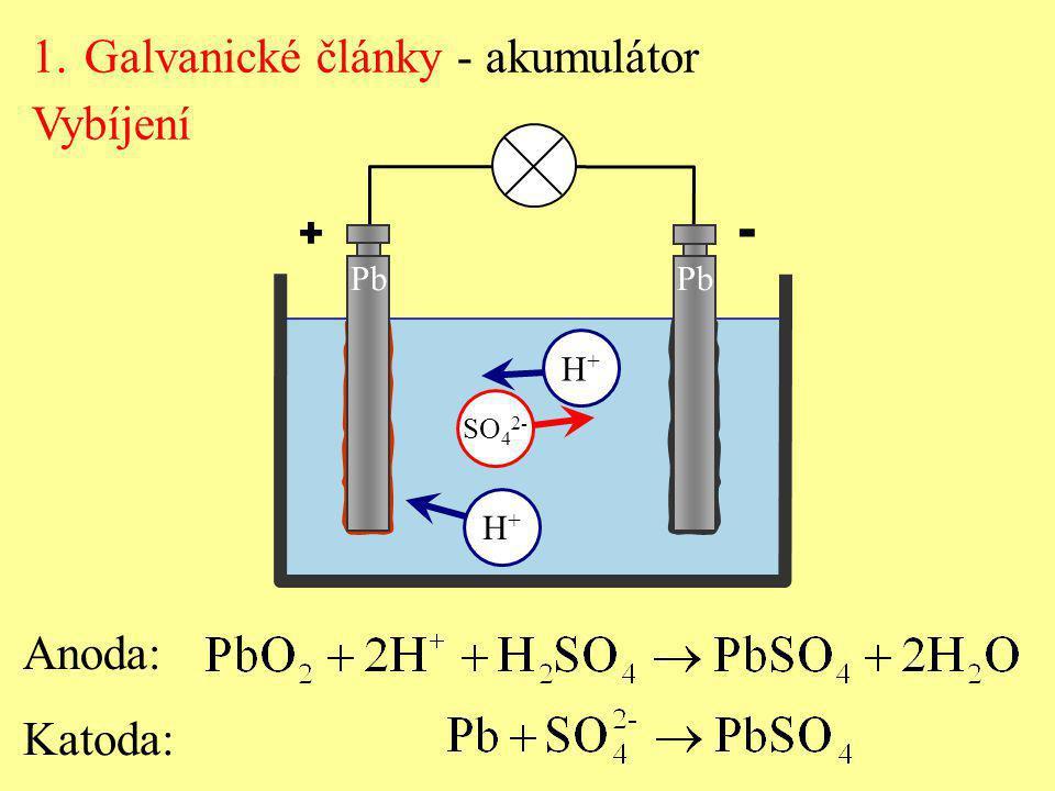 - Galvanické články - akumulátor Vybíjení Anoda: Katoda: + Pb H+ H+