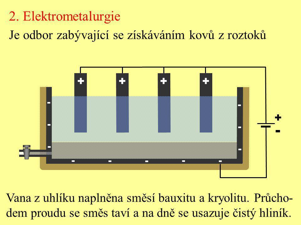 2. Elektrometalurgie Je odbor zabývající se získáváním kovů z roztoků. + - Vana z uhlíku naplněna směsí bauxitu a kryolitu. Průcho-