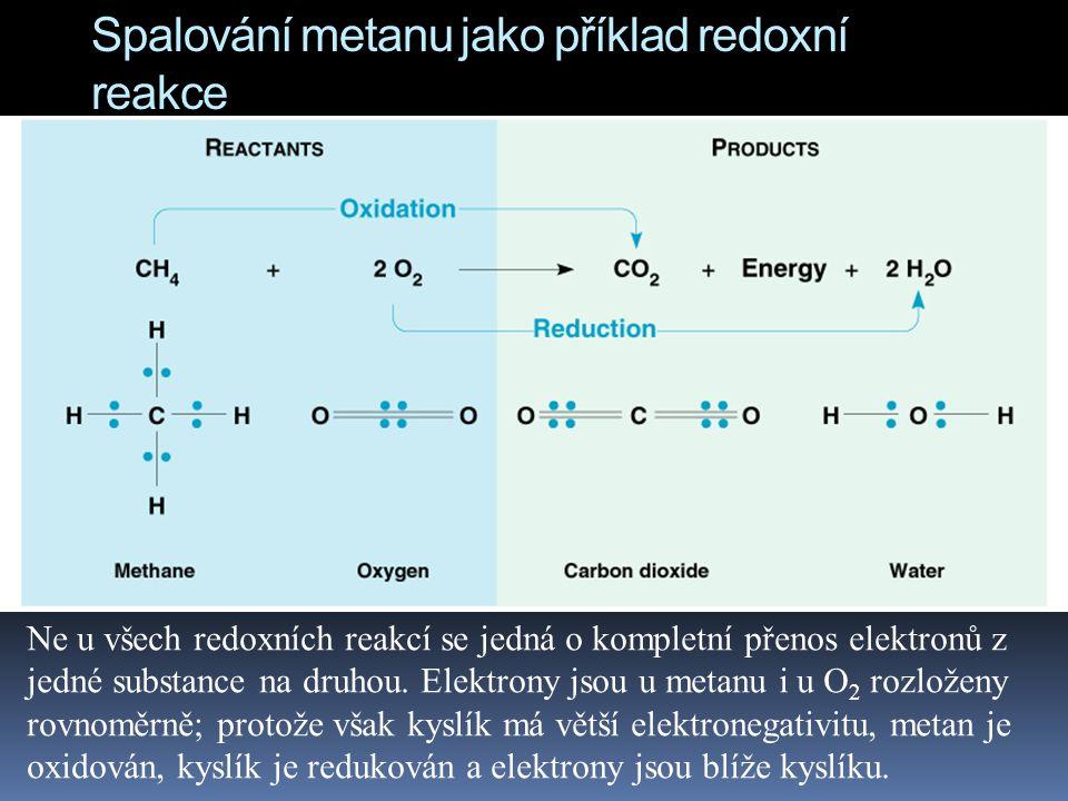 Spalování metanu jako příklad redoxní reakce
