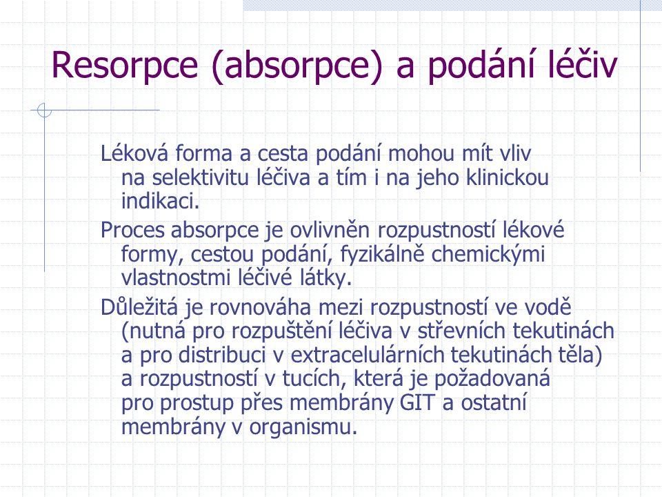 Resorpce (absorpce) a podání léčiv